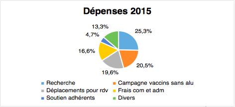 depenses-e3m-2015